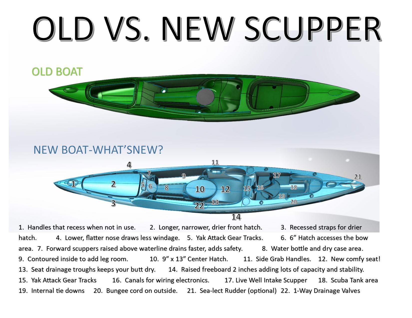 sCUPPER old vs new.jpg