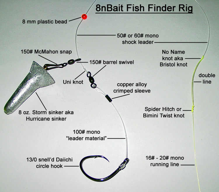dropper loop rig versus fishfinder main forum surftalk