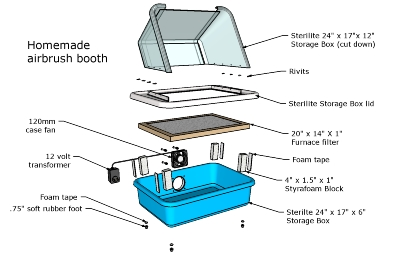 Found This Plan For A Homemade Spray Booth Lure Building Surftalk