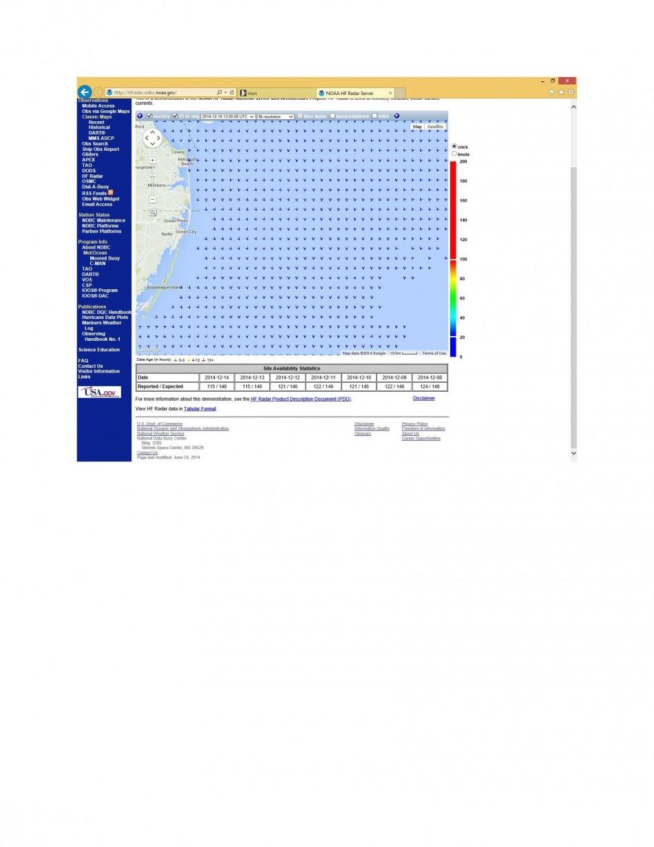 high frequency ocean currents 3.jpg