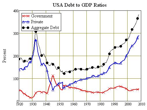 debt gdp.png