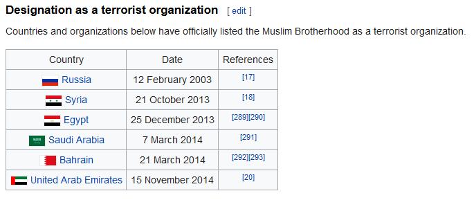 muslimbrotherhood.png.75a278047d53fec2c5d4123befbbf8a7.png