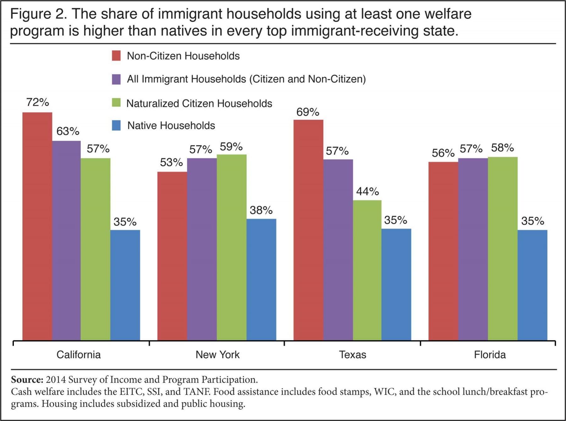 welfare-and-immigrants2.jpg