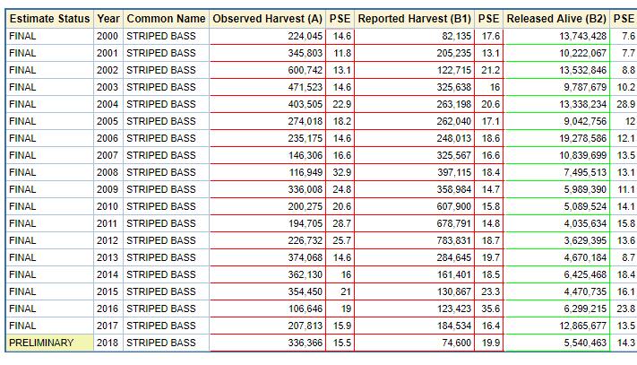 Mass-rec-harvest-release-2000-2018.png