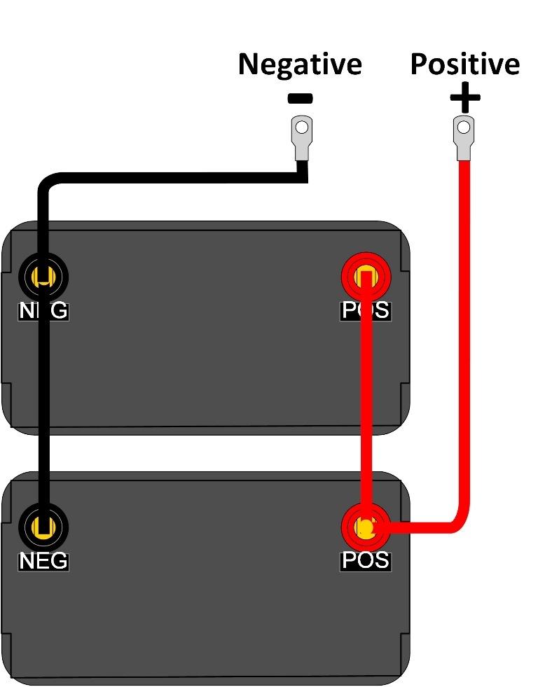 2 Battery-12V Bank - Copy.jpg