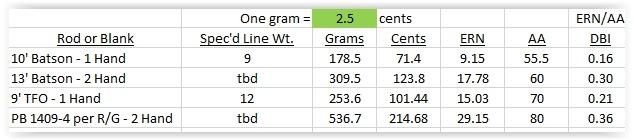 CCS Spreadsheet Clip.JPG