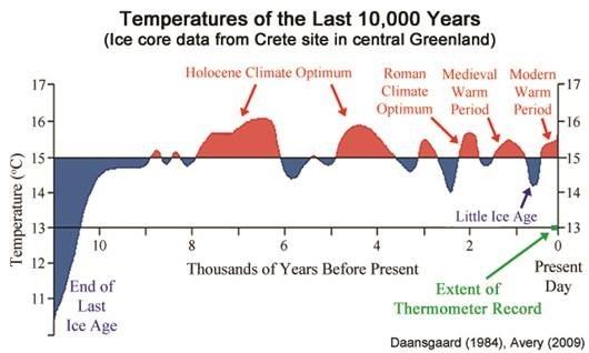 recent temp chart.jpg