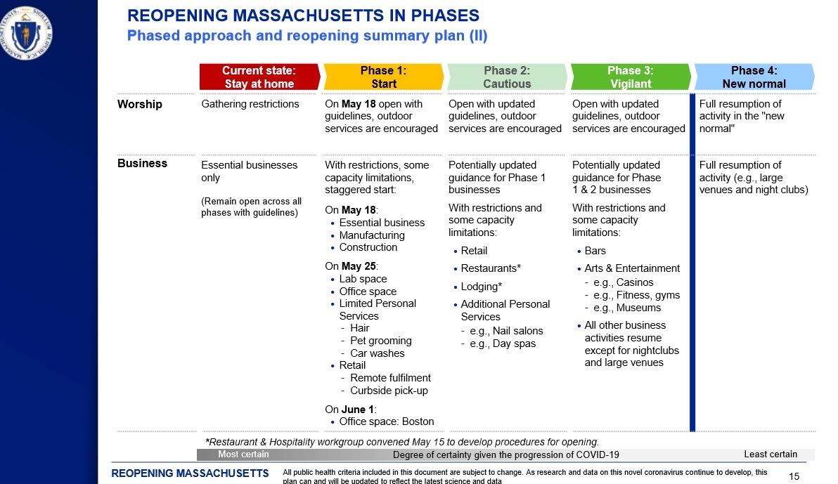 Mass Open plan summary.jpg