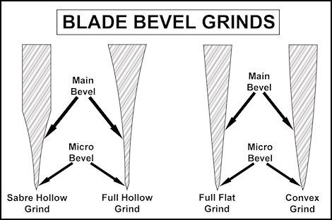 blade-bevel-grinds.jpg