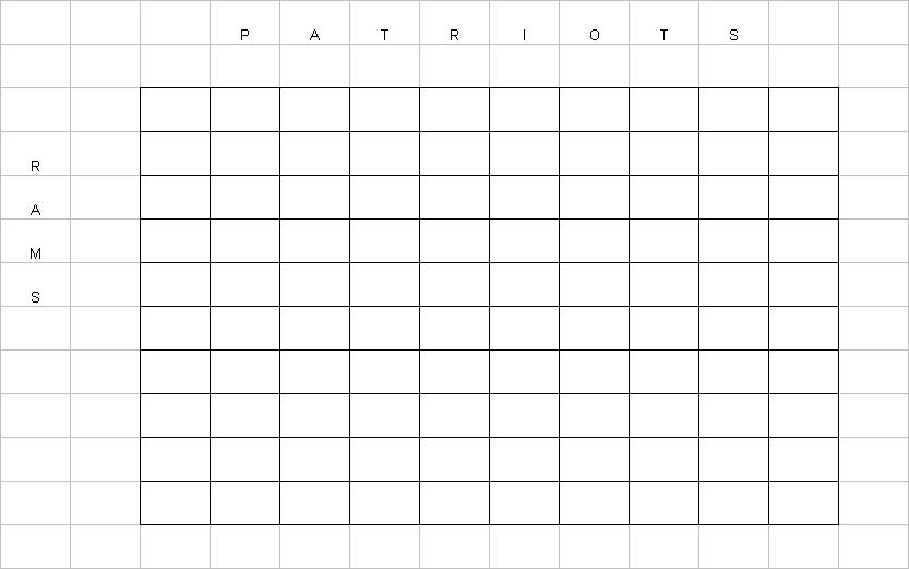 Super bowl squares 2015 template autos post for Free super bowl pool templates