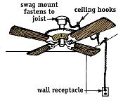 Ceiling Fans That Plug Into Outlets Do It Yourself
